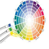 Kết hợp màu sắc sơn nhà